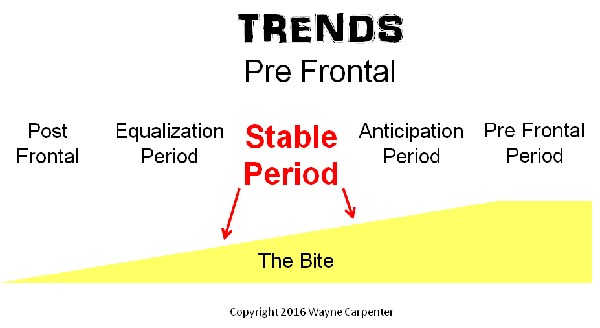 Trends Stable Highlighted 600